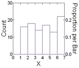 density x plot