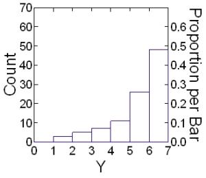 density y plot