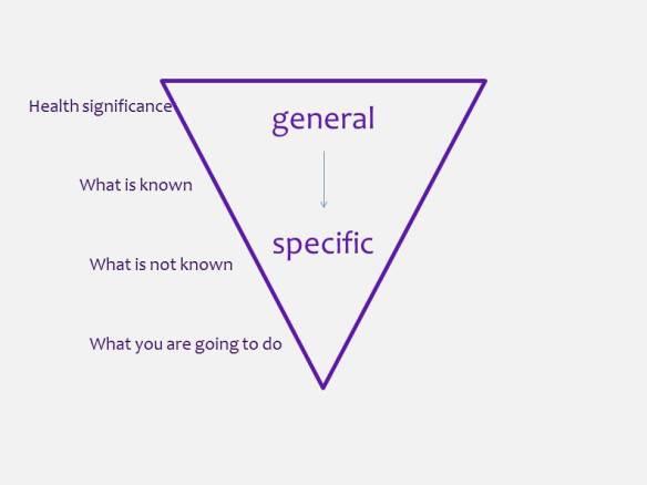 inverse triangle