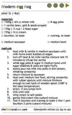 traditional-egg-nog-recipe-insert2